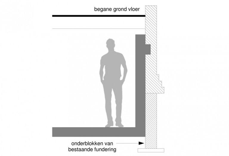kelder-funderingstypen-fundering-houten-palen