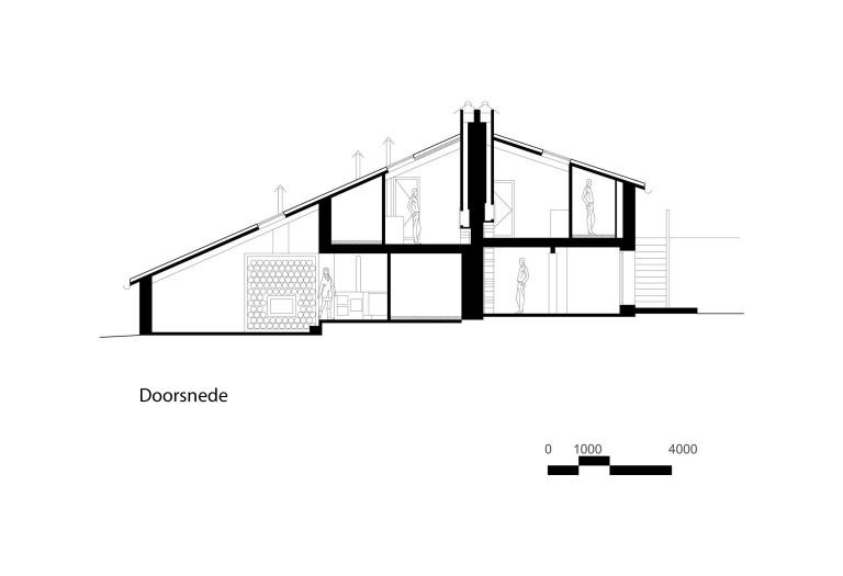 6-herbestemming-kuuroord-doorsnede
